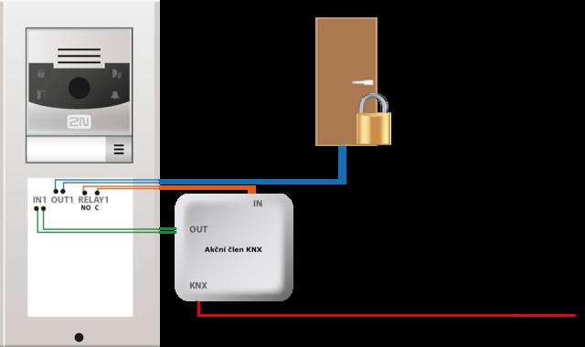 Schéma propojení dveřních komunikátorů a KNX systému