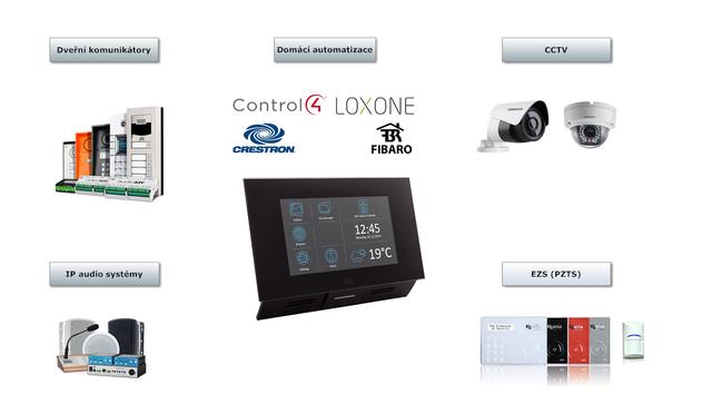 2N® Indoor Touch lze zaintegrovat do různých domácích automatizací