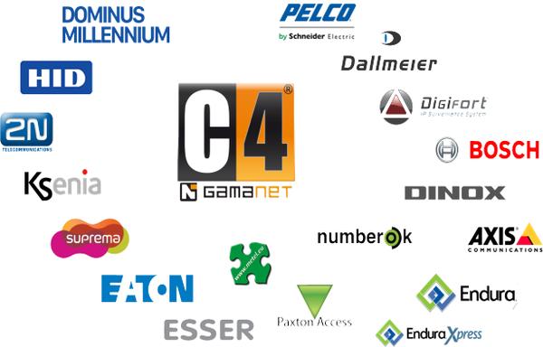 Do grafické nadstavby C4 je integrováno mnoho technologií (DINOX, Ksenia, atd.)