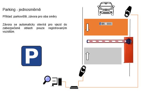 Detekce RZ při jednosměrném parkování
