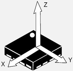 MEMS senzory měří dynamické zrychlení (vibrace) i statické zrychlení (gravitaci) v prostoru (inerciální soustava os X, Y a Z)