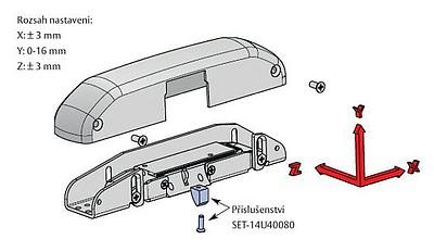 Ukázka rozsahu montáže nových elektrických otvíračů