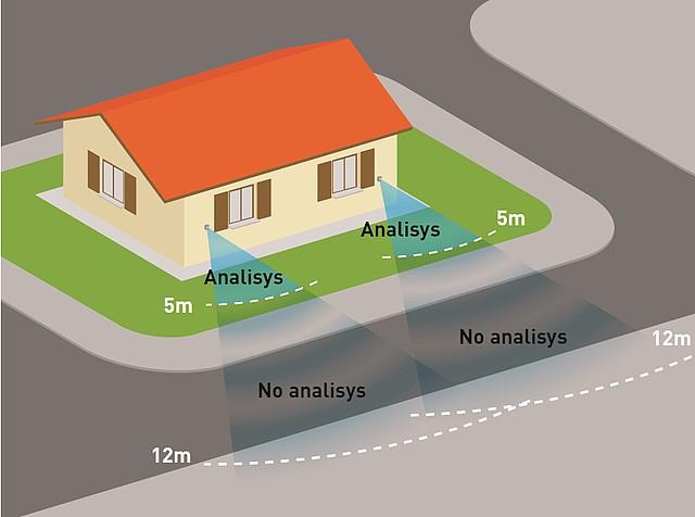 Prostor, který detektor Murena (12 m) analyzuje, může být nastaven dle vašich potřeb, aby nedocházelo k falešným poplachům.