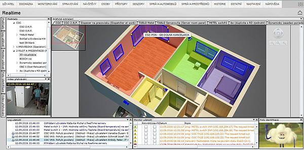 Ukázka grafického zobrazení softwaru SBI