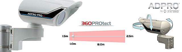 PIR detektory ADPRO-E pro střední a dlouhé dosahy