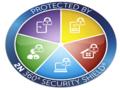 Nejzabezpečenější IP komunikátory na trhu