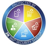 Nejbezpečenější IP komunikátory na trhu